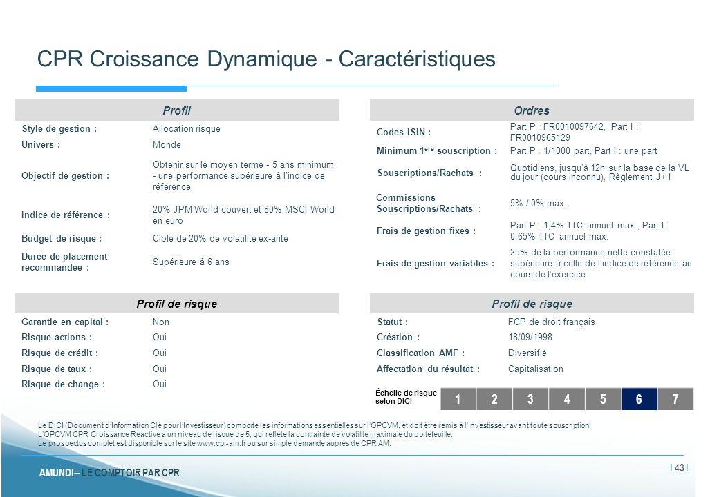 CPR Croissance Dynamique - Caractéristiques