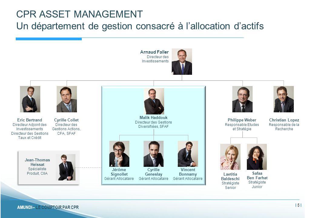 CPR ASSET MANAGEMENT Un département de gestion consacré à l'allocation d'actifs