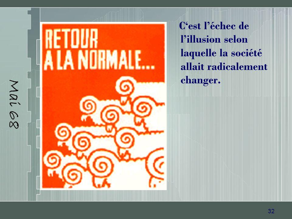 Mai 68 C'est l'échec de l'illusion selon laquelle la société allait radicalement changer.