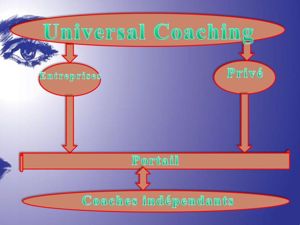 Universal Coaching Privé Entreprises Portail Coaches indépendants