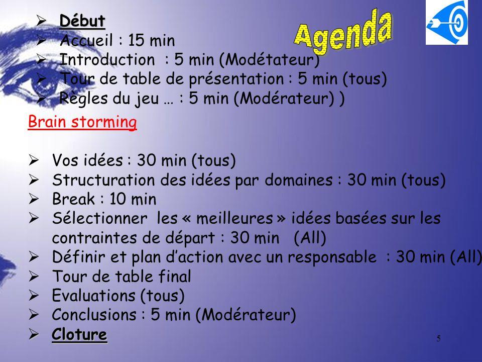 Agenda Introduction Début Accueil : 15 min