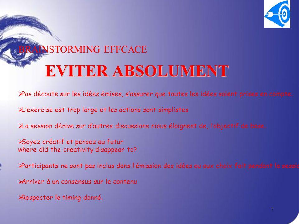 EVITER ABSOLUMENT BRAINSTORMING EFFCACE