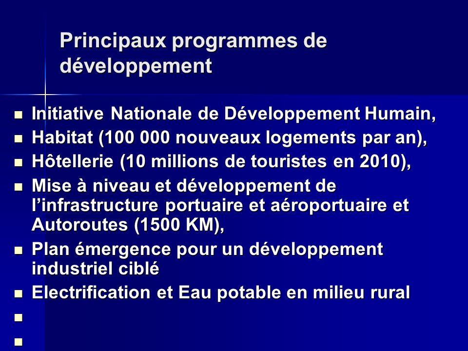 Principaux programmes de développement