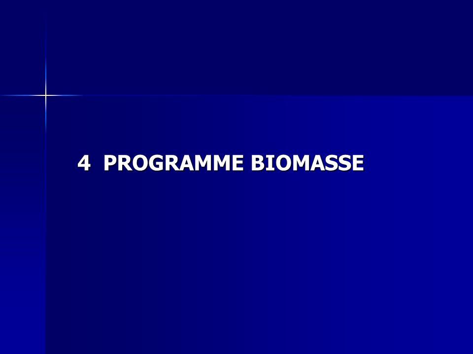 4 PROGRAMME BIOMASSE
