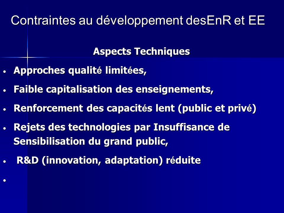 Contraintes au développement desEnR et EE
