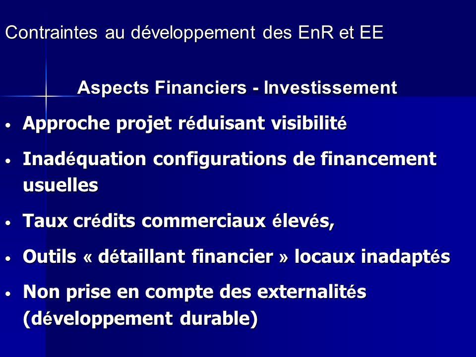 Contraintes au développement des EnR et EE