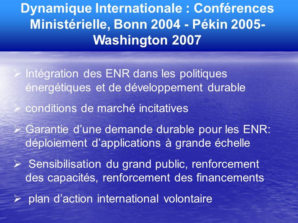 Dynamique Internationale : Conférences Ministérielle, Bonn 2004 - Pékin 2005- Washington 2007