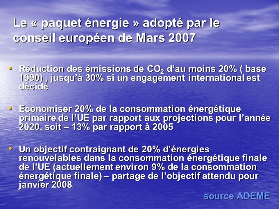 Le « paquet énergie » adopté par le conseil européen de Mars 2007