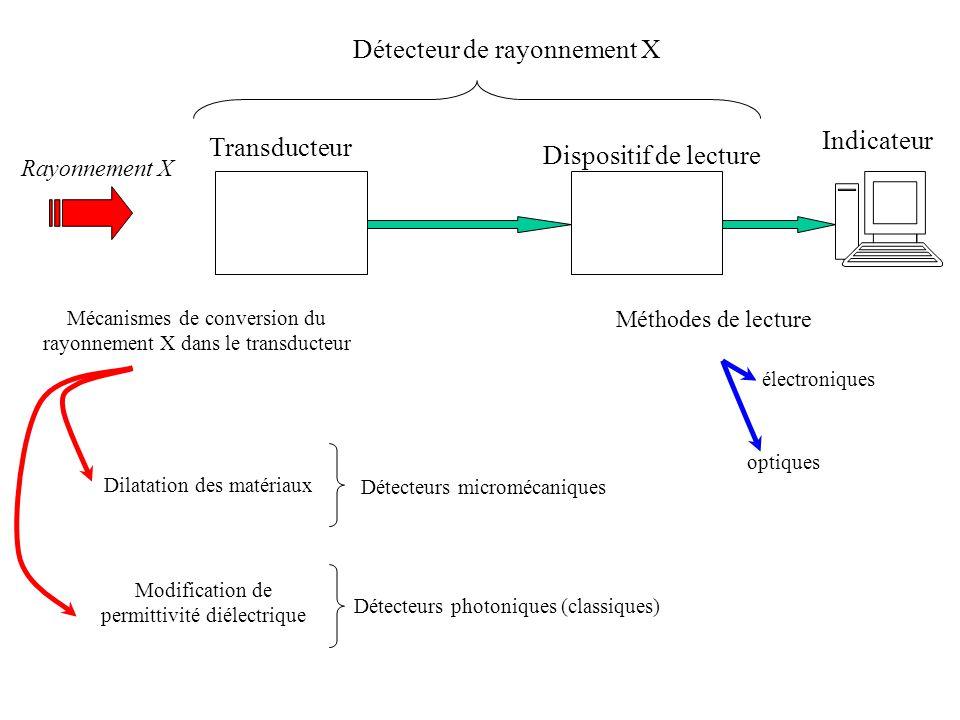 Détecteur de rayonnement X