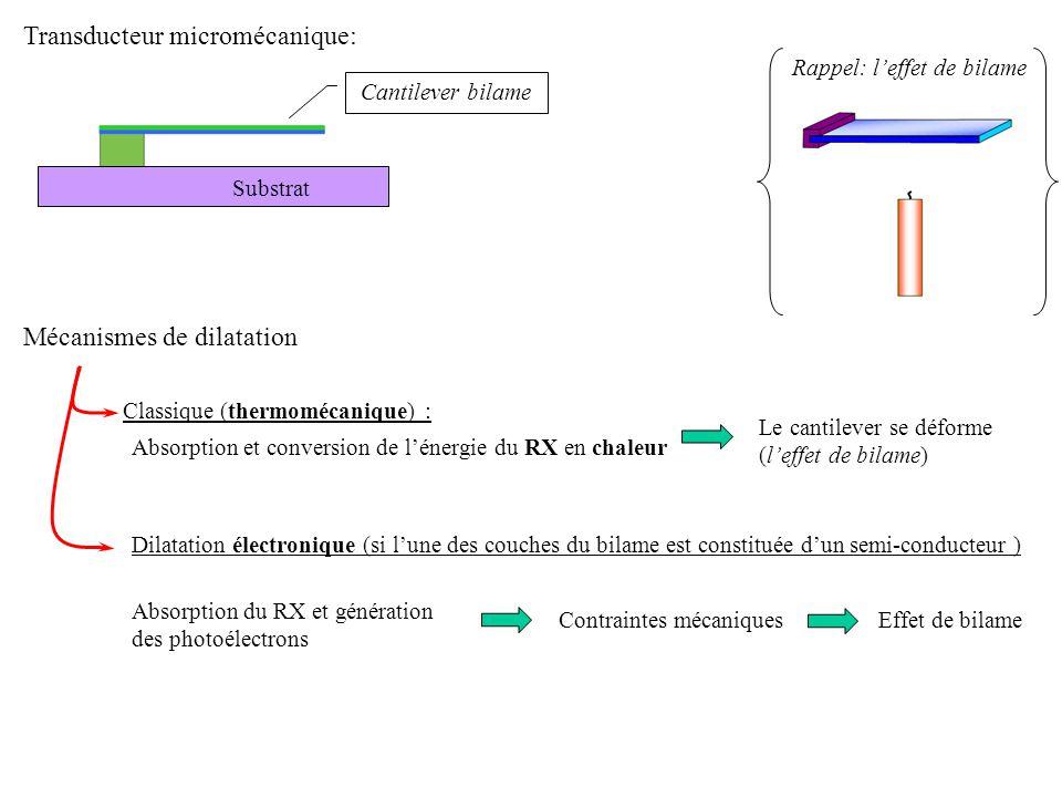 Transducteur micromécanique: