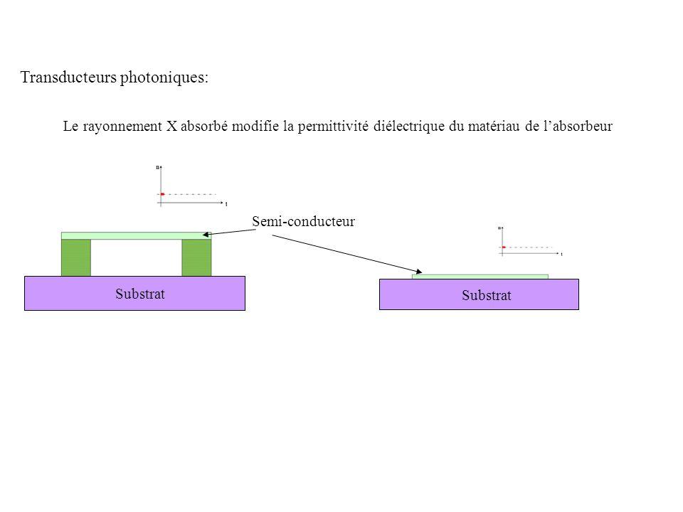 Transducteurs photoniques: