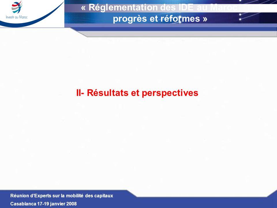 « Réglementation des IDE au Maroc II- Résultats et perspectives