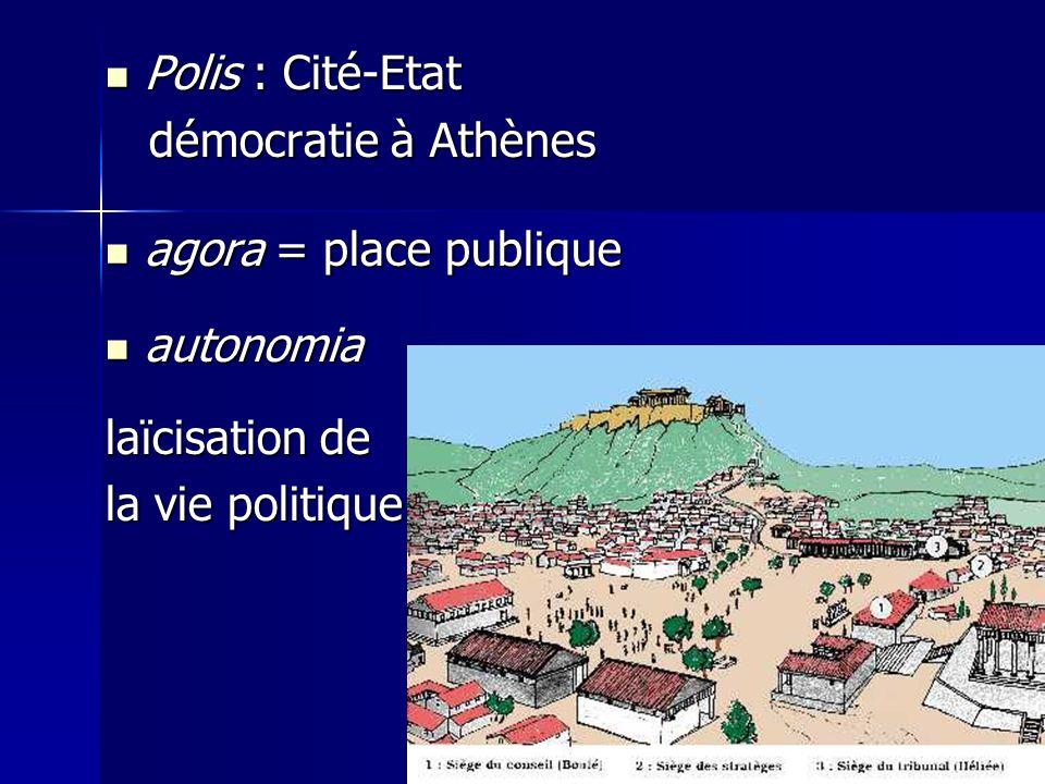 Polis : Cité-Etat démocratie à Athènes. agora = place publique.