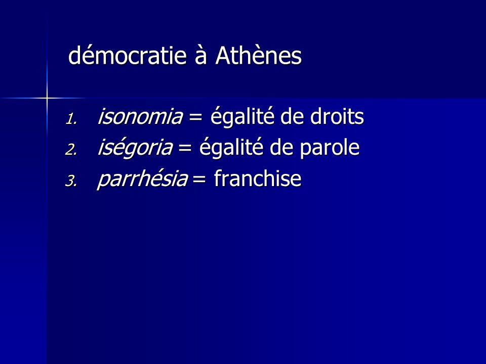 démocratie à Athènes isonomia = égalité de droits.
