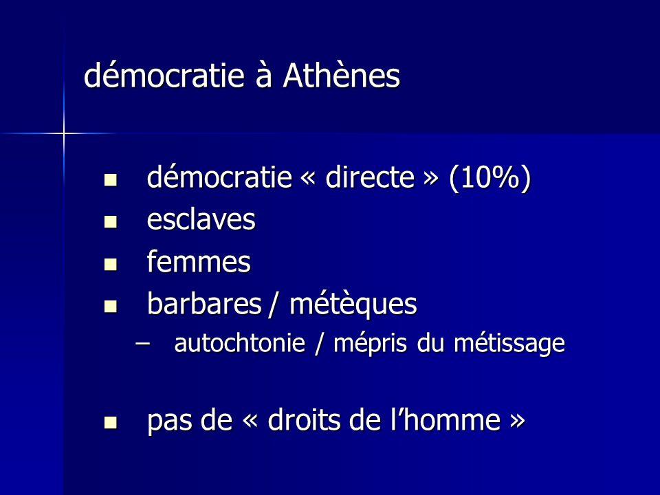 démocratie à Athènes démocratie « directe » (10%) esclaves femmes