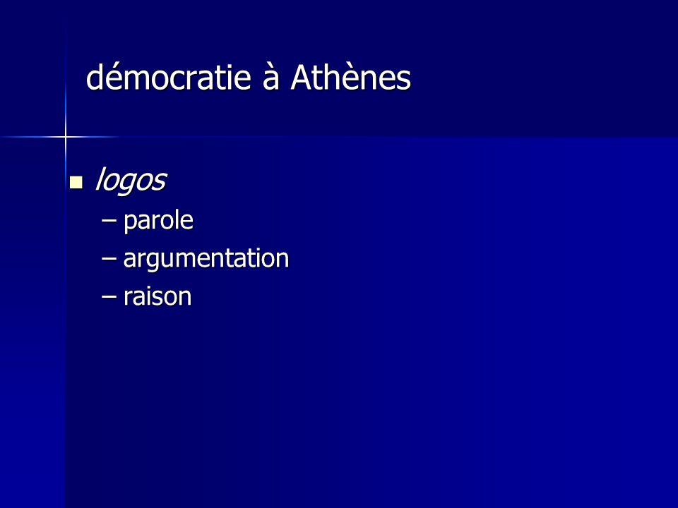 démocratie à Athènes logos parole argumentation raison