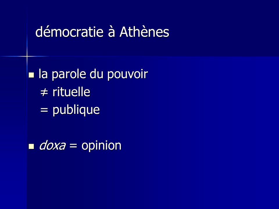 démocratie à Athènes la parole du pouvoir ≠ rituelle = publique