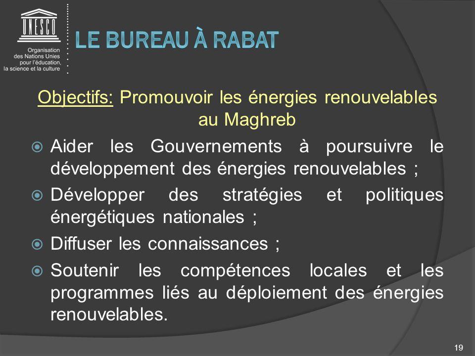 Objectifs: Promouvoir les énergies renouvelables au Maghreb