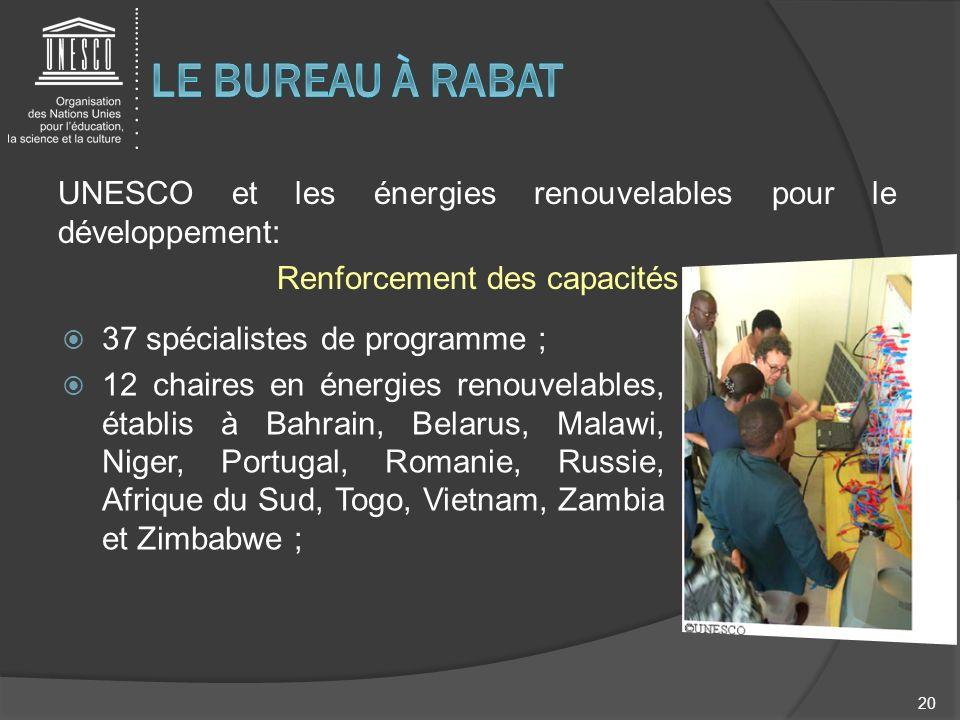 Le bureau à rabatUNESCO et les énergies renouvelables pour le développement: Renforcement des capacités