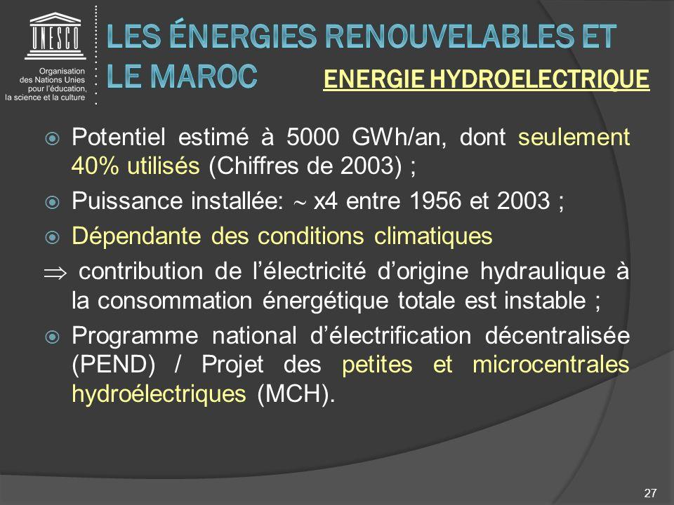 Les énergies renouvelables et le Maroc Energie HydroElectrique