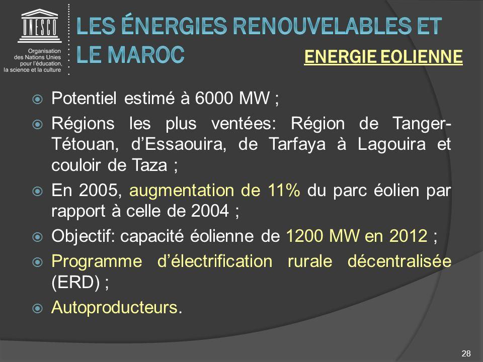 Les énergies renouvelables et le Maroc Energie EOLIENNE