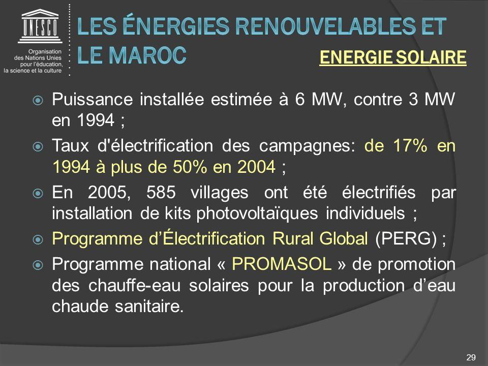 Les énergies renouvelables et le Maroc Energie SOLAIRE