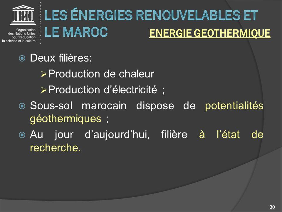 Les énergies renouvelables et le Maroc Energie GEOTHERMIQUE