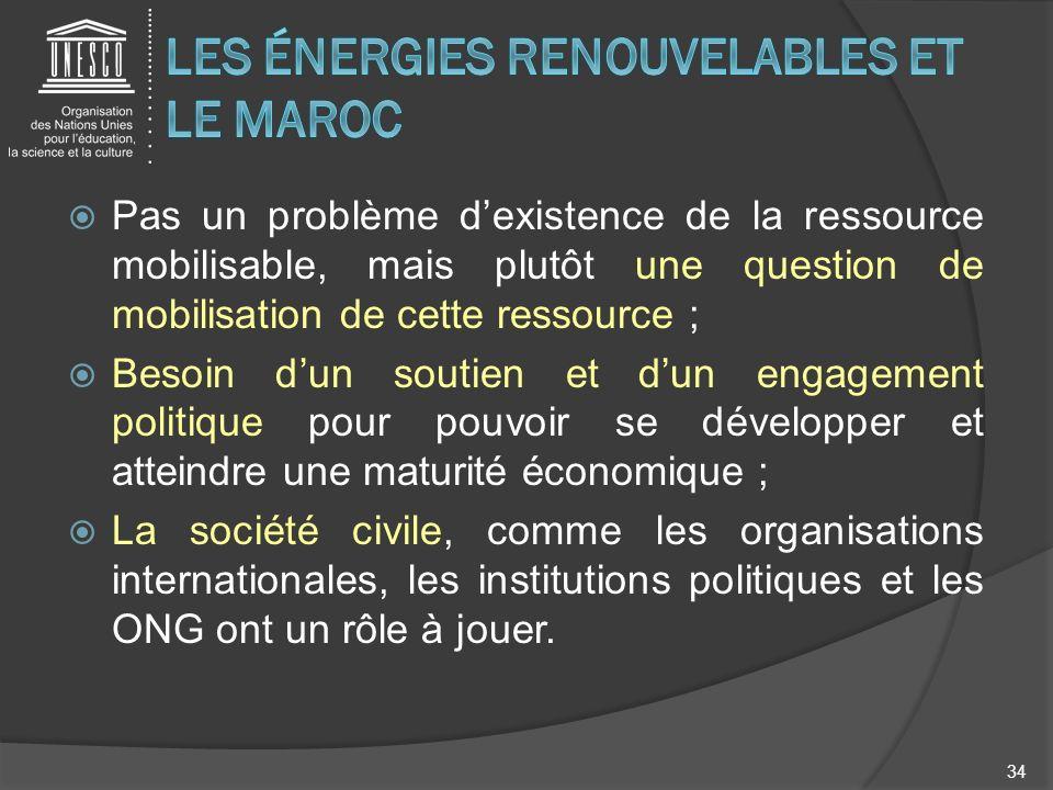Les énergies renouvelables et le Maroc