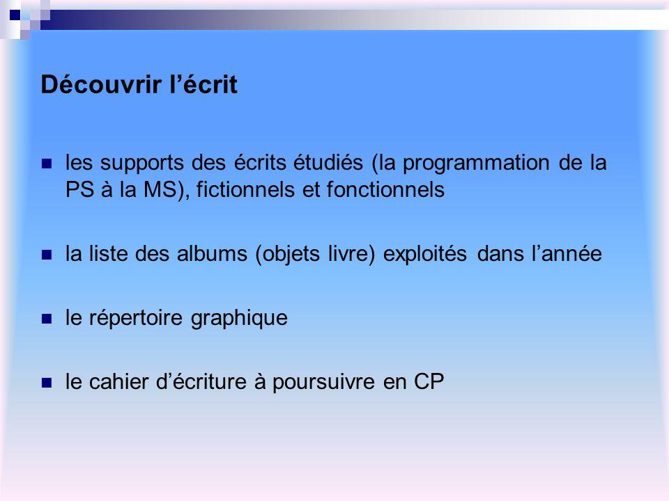 Découvrir l'écrit les supports des écrits étudiés (la programmation de la PS à la MS), fictionnels et fonctionnels.