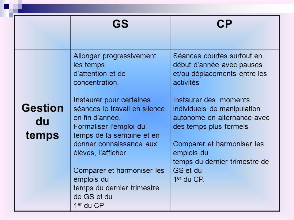 GS CP Gestion du temps Allonger progressivement les temps