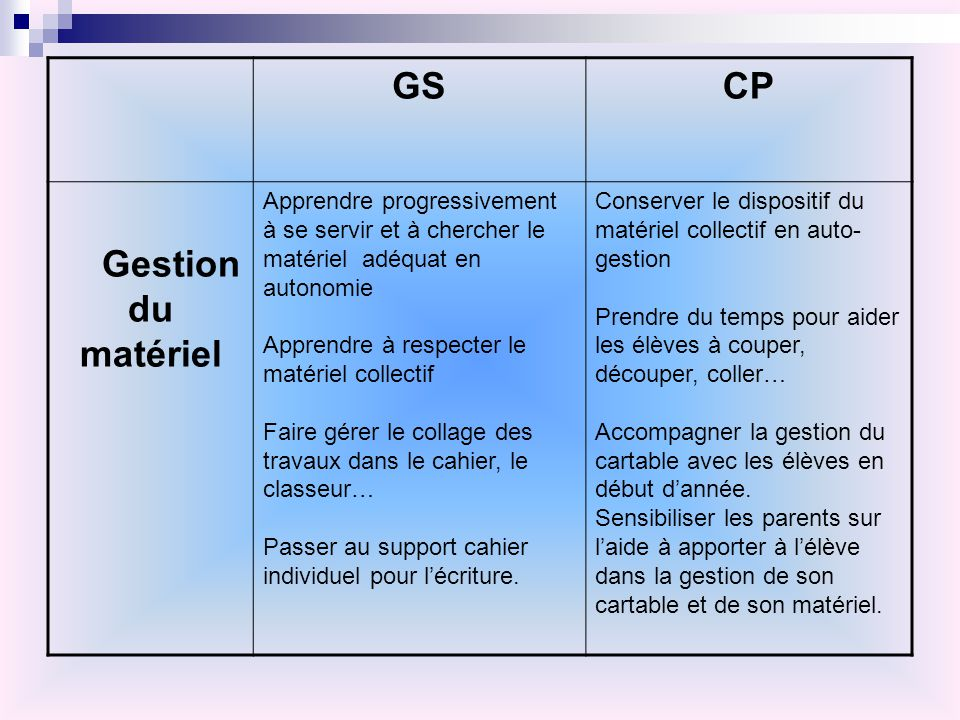 GS CP Gestion du matériel