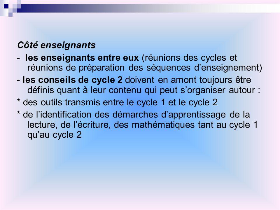 Côté enseignants - les enseignants entre eux (réunions des cycles et réunions de préparation des séquences d'enseignement)