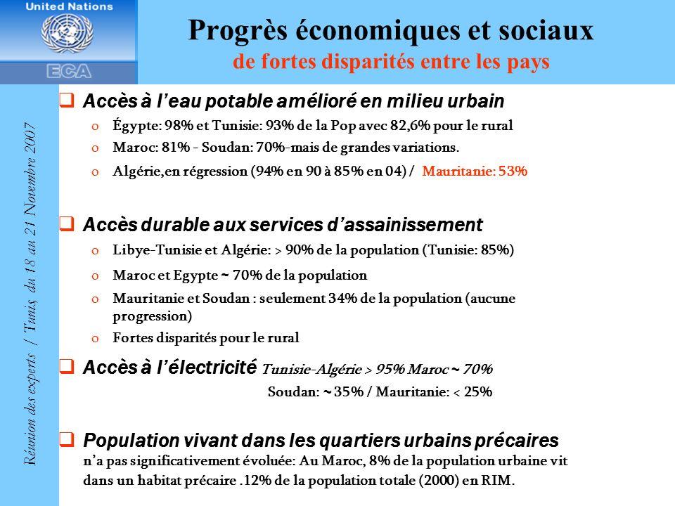 Progrès économiques et sociaux de fortes disparités entre les pays