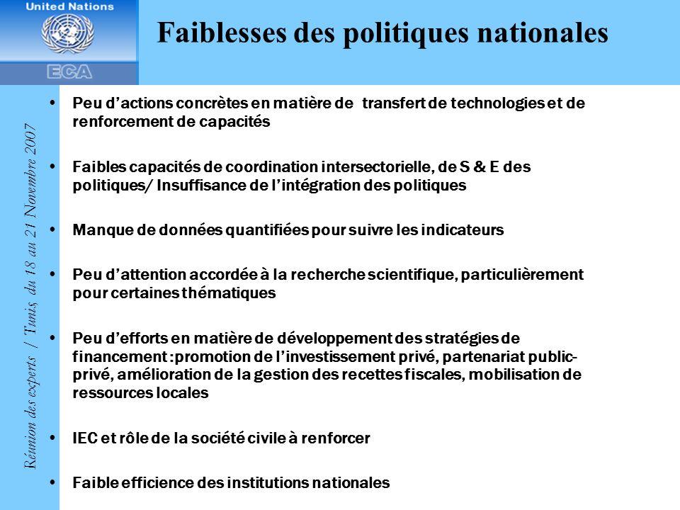 Faiblesses des politiques nationales