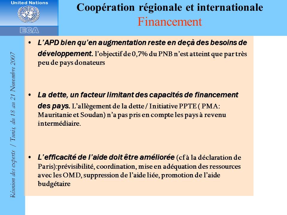 Coopération régionale et internationale Financement