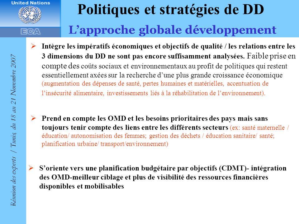 Politiques et stratégies de DD L'approche globale développement