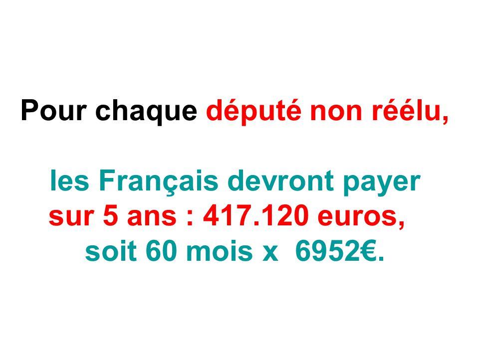 Pour chaque député non réélu, les Français devront payer sur 5 ans : 417.120 euros, soit 60 mois x 6952€.