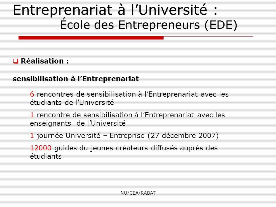 Entreprenariat à l'Université : École des Entrepreneurs (EDE)
