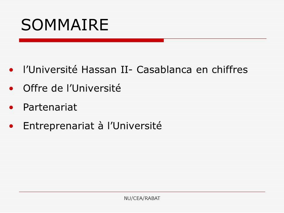 SOMMAIRE l'Université Hassan II- Casablanca en chiffres