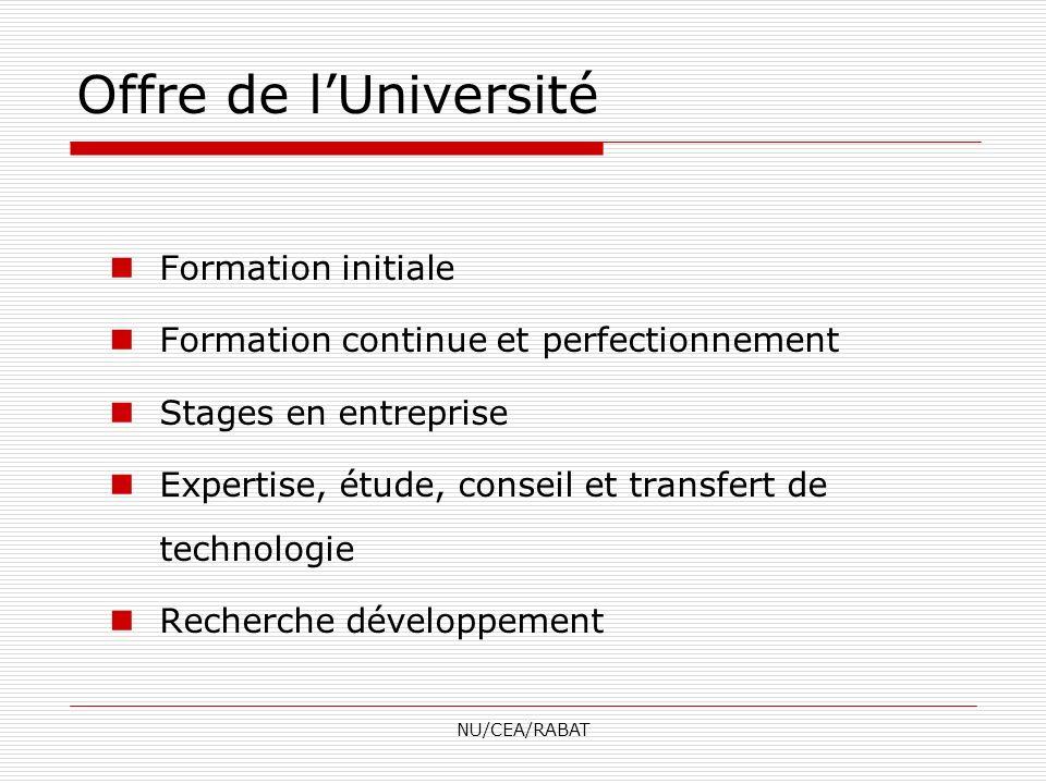 Offre de l'Université Formation initiale