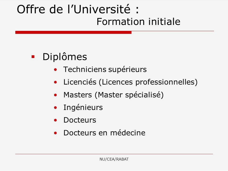 Offre de l'Université : Formation initiale