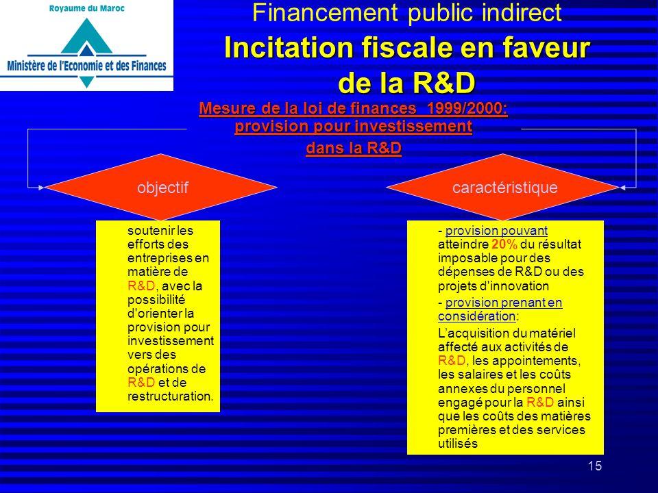 Financement public indirect Incitation fiscale en faveur de la R&D