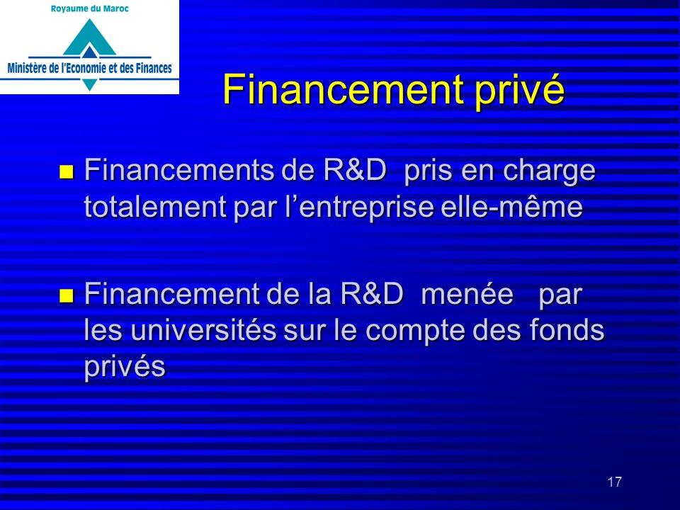 Financement privé Financements de R&D pris en charge totalement par l'entreprise elle-même.