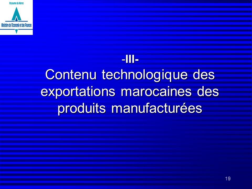 III- Contenu technologique des exportations marocaines des produits manufacturées.
