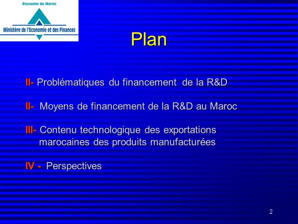 Plan II- Problématiques du financement de la R&D