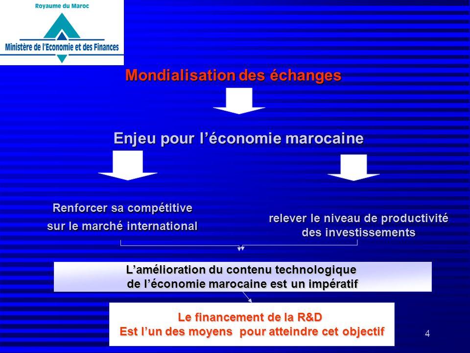 Mondialisation des échanges Enjeu pour l'économie marocaine