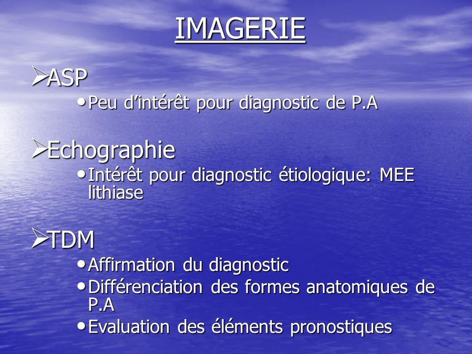 IMAGERIE ASP Echographie TDM Peu d'intérêt pour diagnostic de P.A