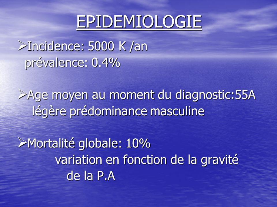EPIDEMIOLOGIE Incidence: 5000 K /an prévalence: 0.4%