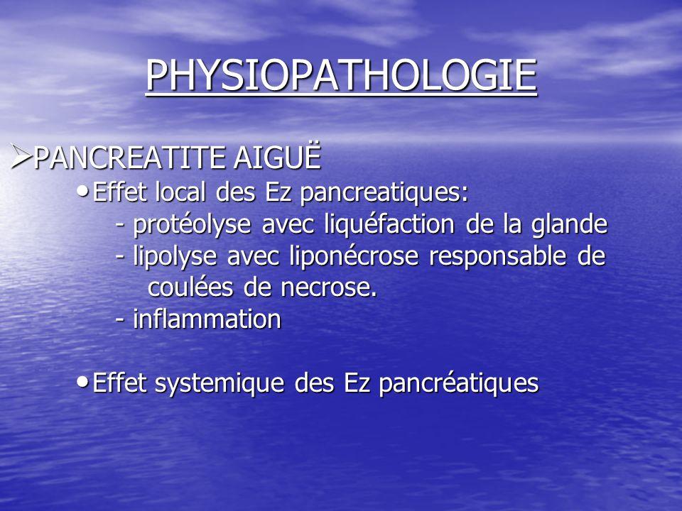 PHYSIOPATHOLOGIE PANCREATITE AIGUË Effet local des Ez pancreatiques: