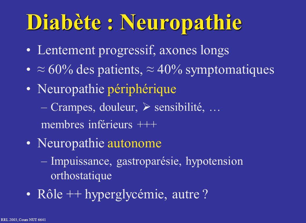 Diabète : Neuropathie Lentement progressif, axones longs